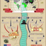 Weaponizing The Web [Infographic]