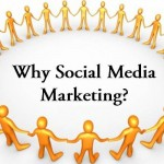Does Your Company Need Social Media?