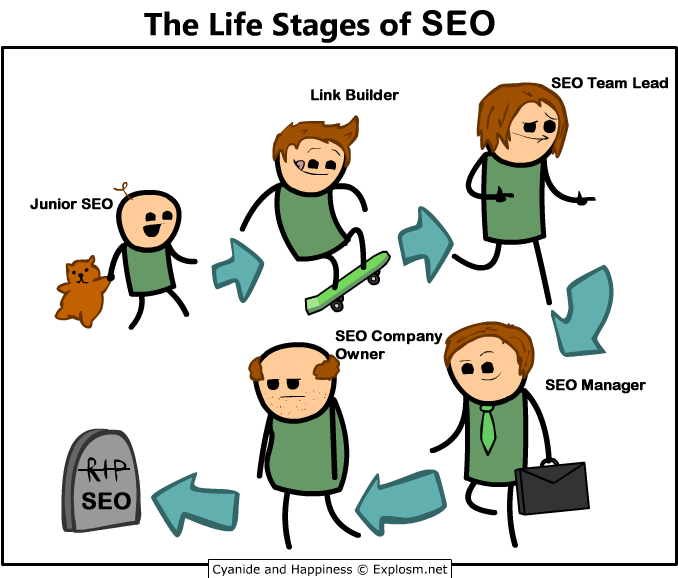 life cycle of SEO
