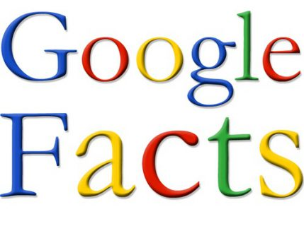 16 Interesting Google Facts I Never Knew Till Date