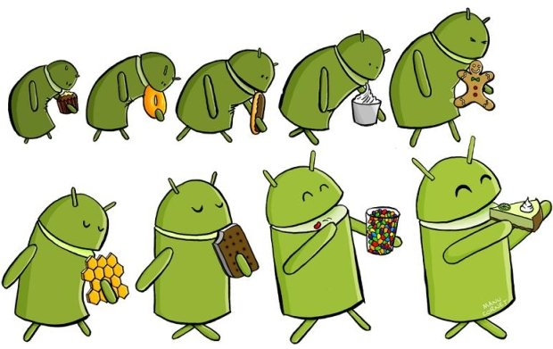 Android Evolution wallpaper