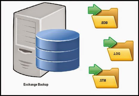 How to Back up and Restore MS Exchange Server Data Offline?