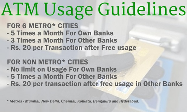 ATM-Usage-Guidelines