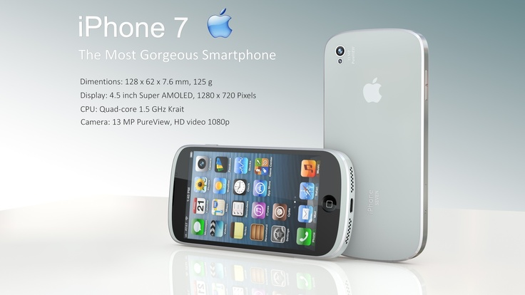 iPhone 7 or iPhone 6S