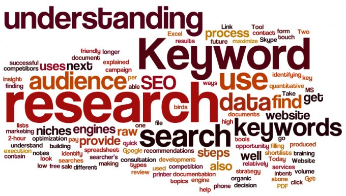 keyword-research-services