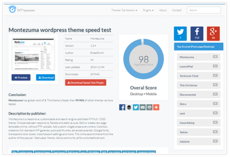 Get 2600 Free WordPress Themes Tested for Speed by Wpspeedster