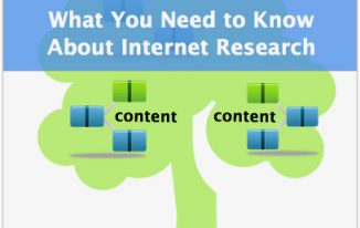 what-you-need-to-know-about-internet-research