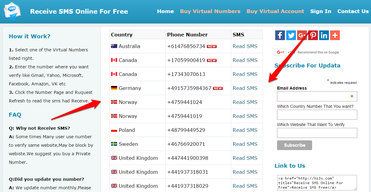 10 Sites to Receive SMS Online Without Using Your Actual Phone Number