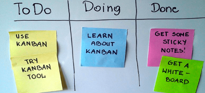 How to Create a Kanban Board in JIRA?