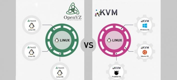 OpenVZ and KVM Virtualizations: Main Differences