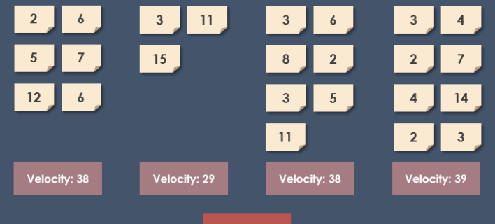 How to Calculate Velocity in Scrum?