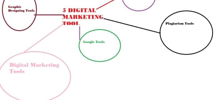 The Need for Digital Tool and the File Compare Tool
