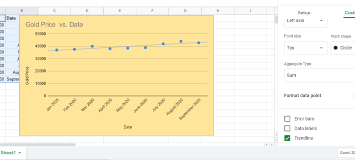 How to Make a Scatter Plot in Google Sheets?